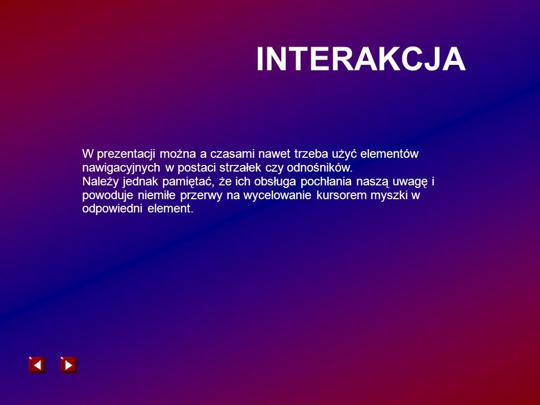 INTERAKCJA