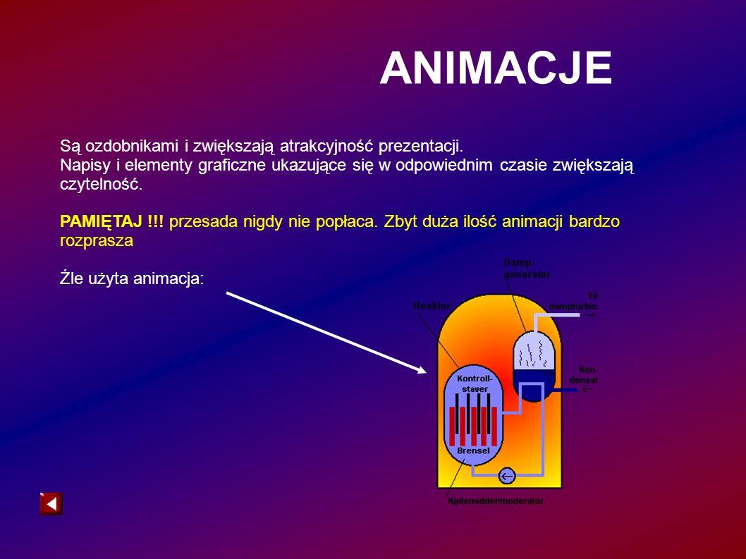 ANIMACJE Są ozdobnikami i zwiększają atrakcyjność prezentacji.