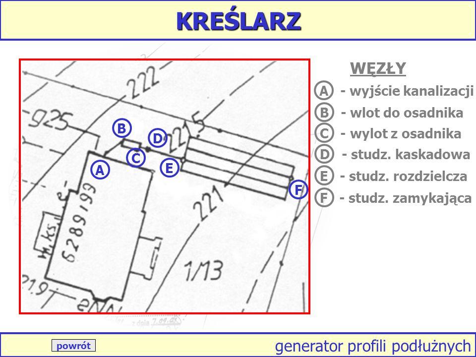 KREŚLARZ WĘZŁY A - wyjście kanalizacji B - wlot do osadnika B