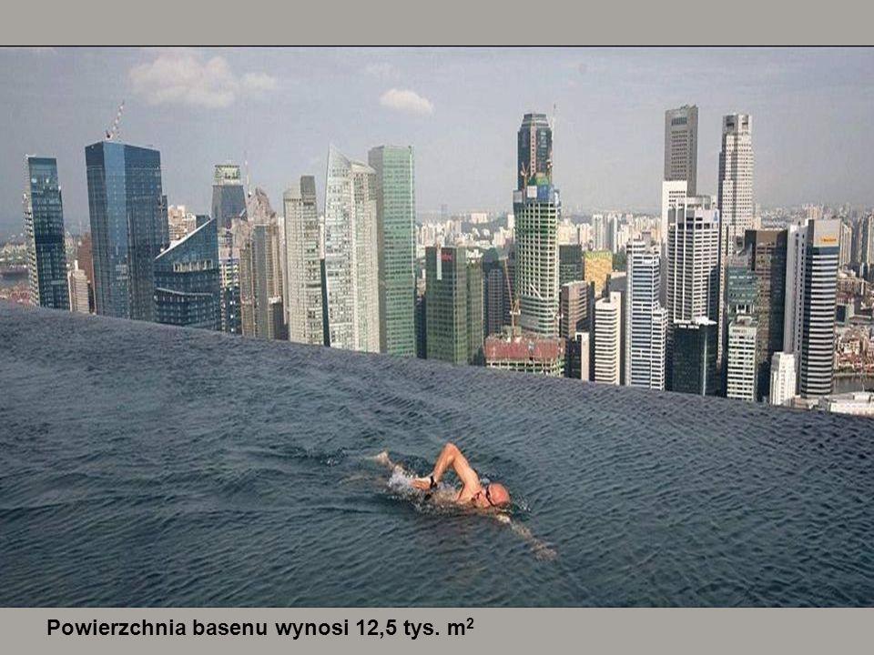 Powierzchnia basenu wynosi 12,5 tys. m2