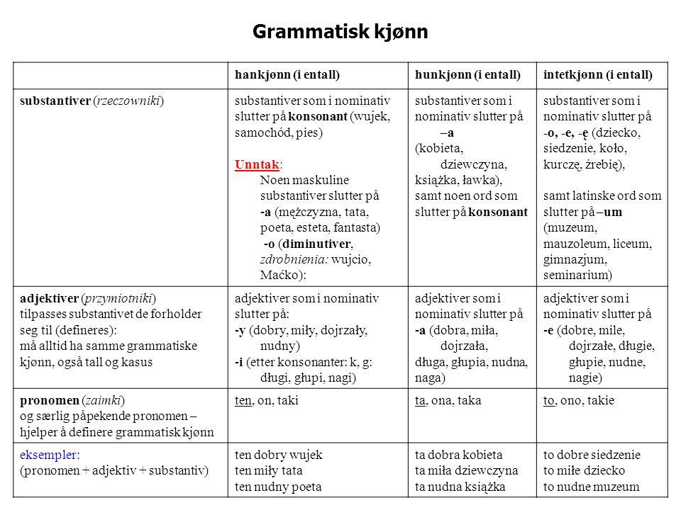 Grammatisk kjønn hankjønn (i entall) hunkjønn (i entall)