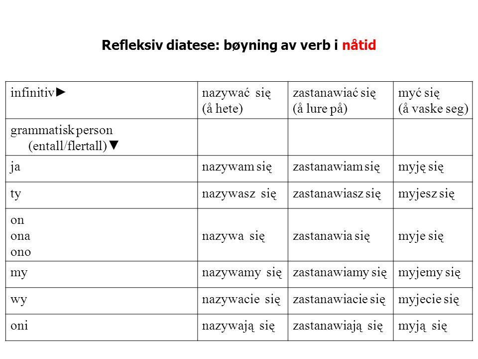 Refleksiv diatese: bøyning av verb i nåtid