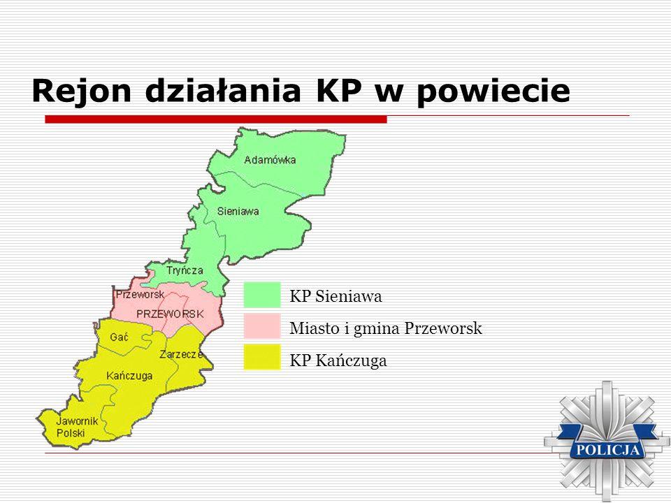 Rejon działania KP w powiecie