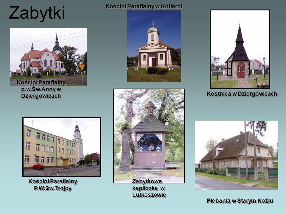 Zabytki Kościół Parafialny w Kotlarni