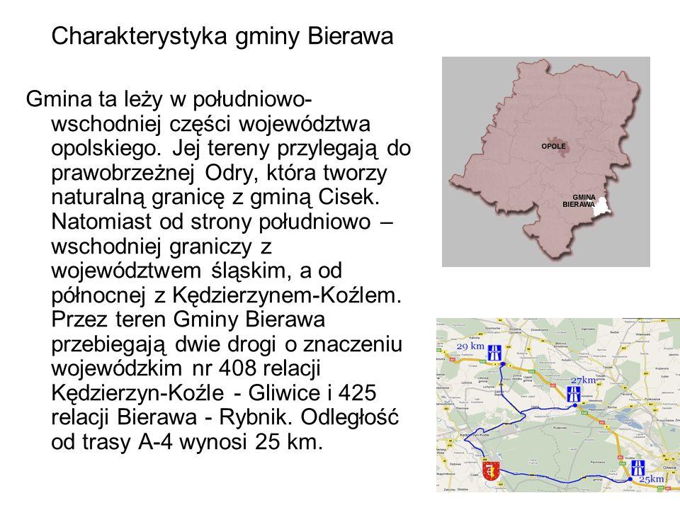 Charakterystyka gminy Bierawa