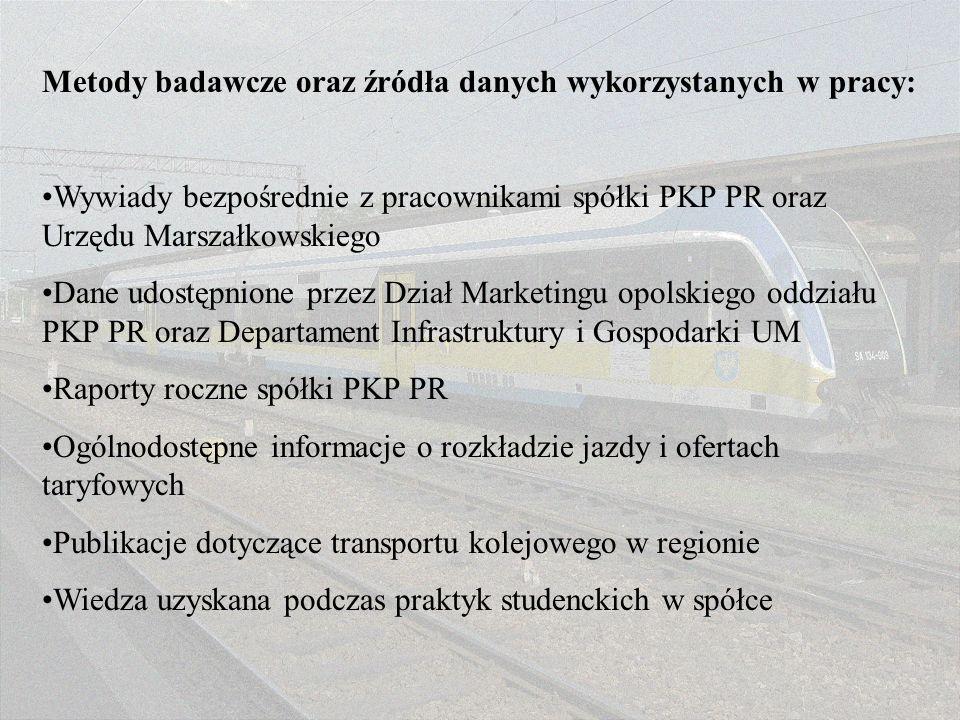 Metody badawcze oraz źródła danych wykorzystanych w pracy: