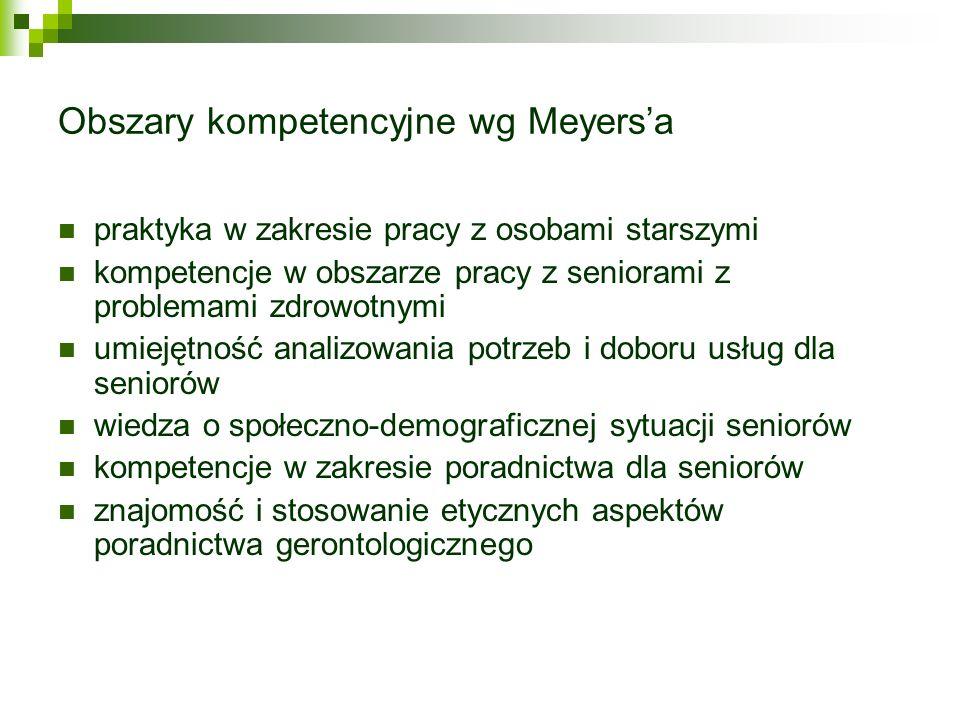 Obszary kompetencyjne wg Meyers'a