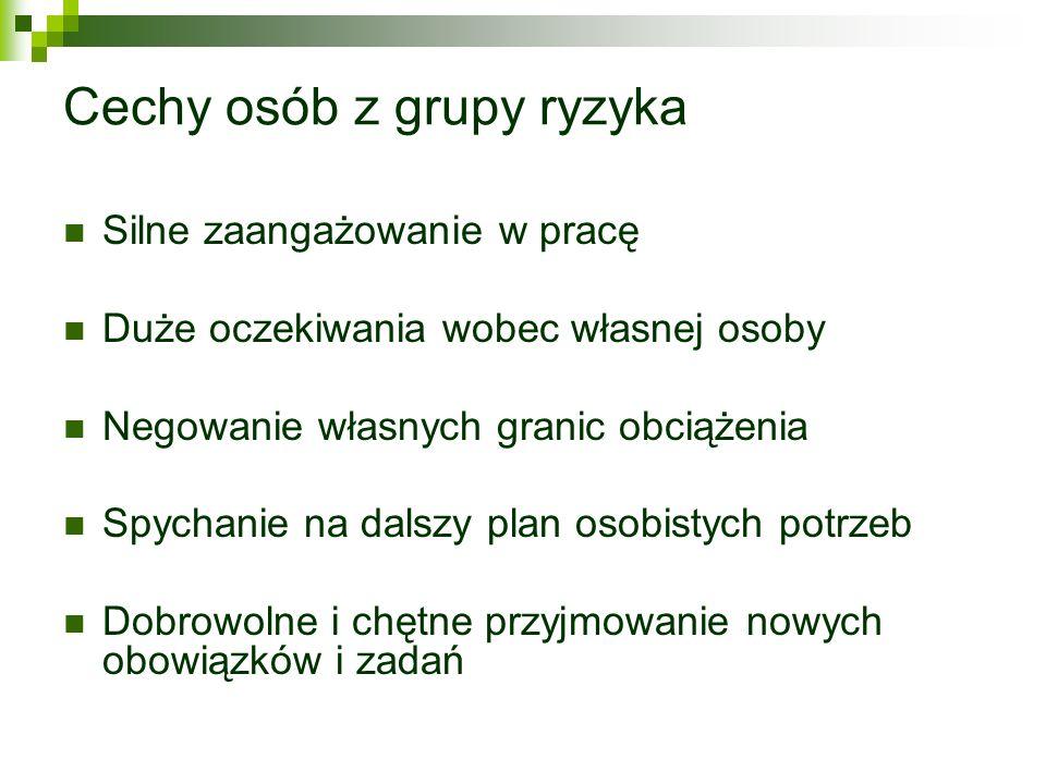 Cechy osób z grupy ryzyka