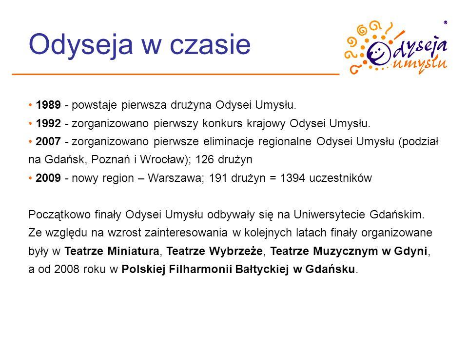 Odyseja w czasie 1989 - powstaje pierwsza drużyna Odysei Umysłu.