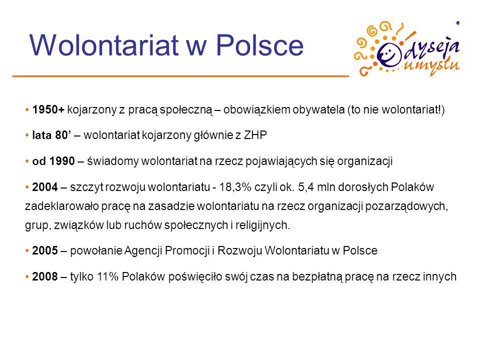 Wolontariat w Polsce1950+ kojarzony z pracą społeczną – obowiązkiem obywatela (to nie wolontariat!)