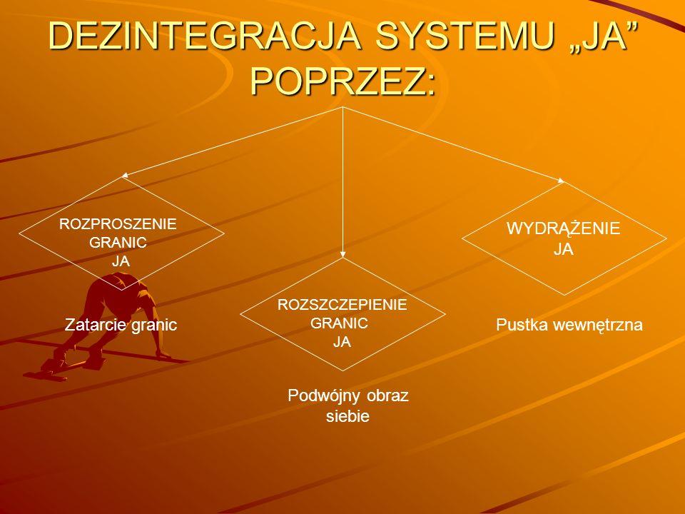 """DEZINTEGRACJA SYSTEMU """"JA POPRZEZ:"""