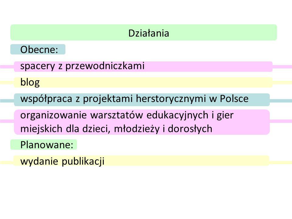 Działania Obecne: spacery z przewodniczkami. blog. współpraca z projektami herstorycznymi w Polsce.
