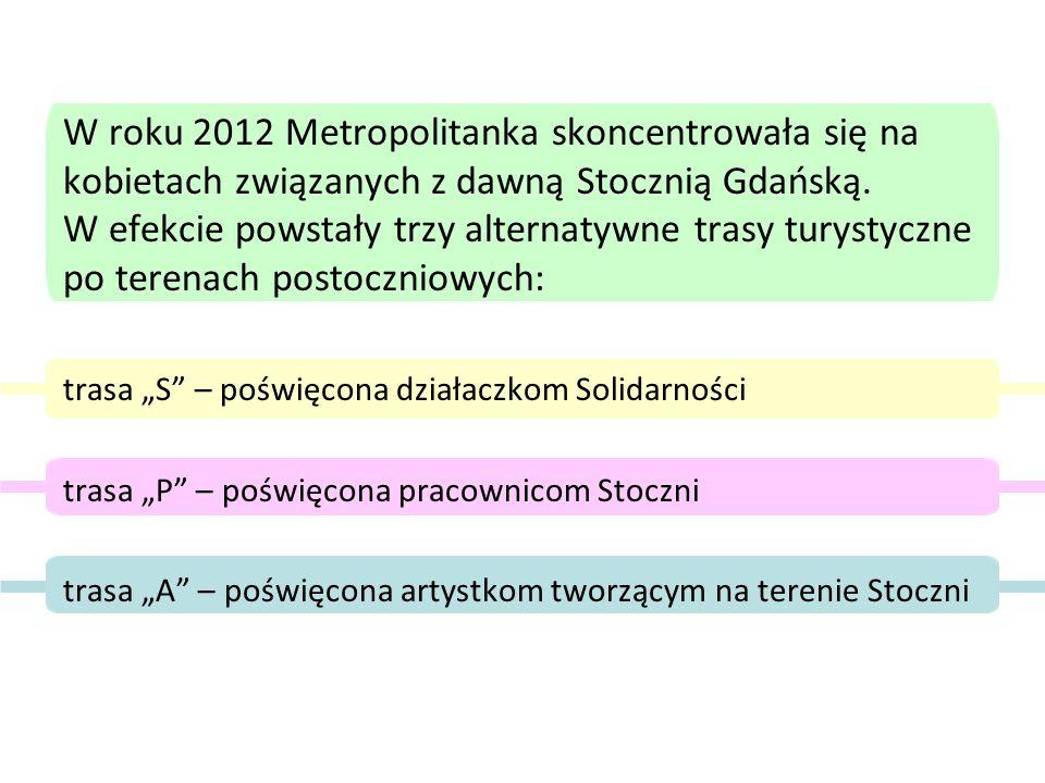W roku 2012 Metropolitanka skoncentrowała się na kobietach związanych z dawną Stocznią Gdańską. W efekcie powstały trzy alternatywne trasy turystyczne po terenach postoczniowych: