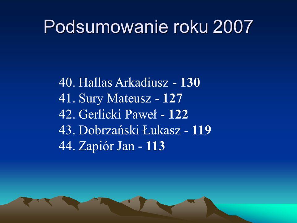 Podsumowanie roku 2007 40. Hallas Arkadiusz - 130