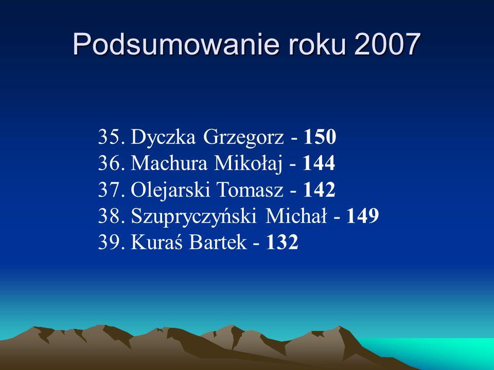 Podsumowanie roku 2007 35. Dyczka Grzegorz - 150