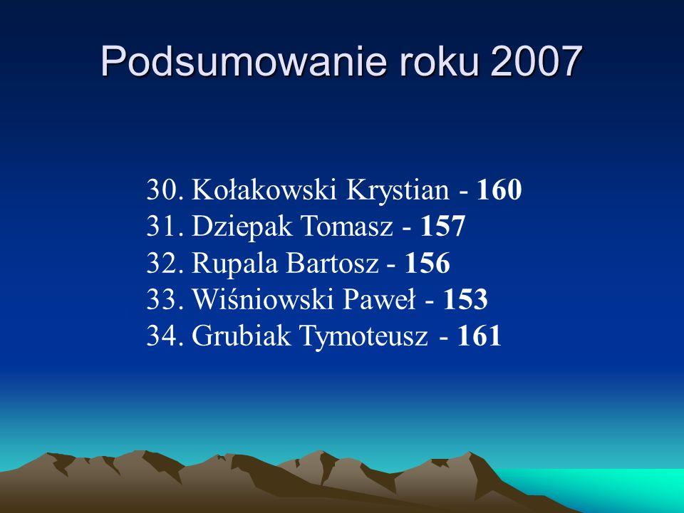 Podsumowanie roku 2007 30. Kołakowski Krystian - 160