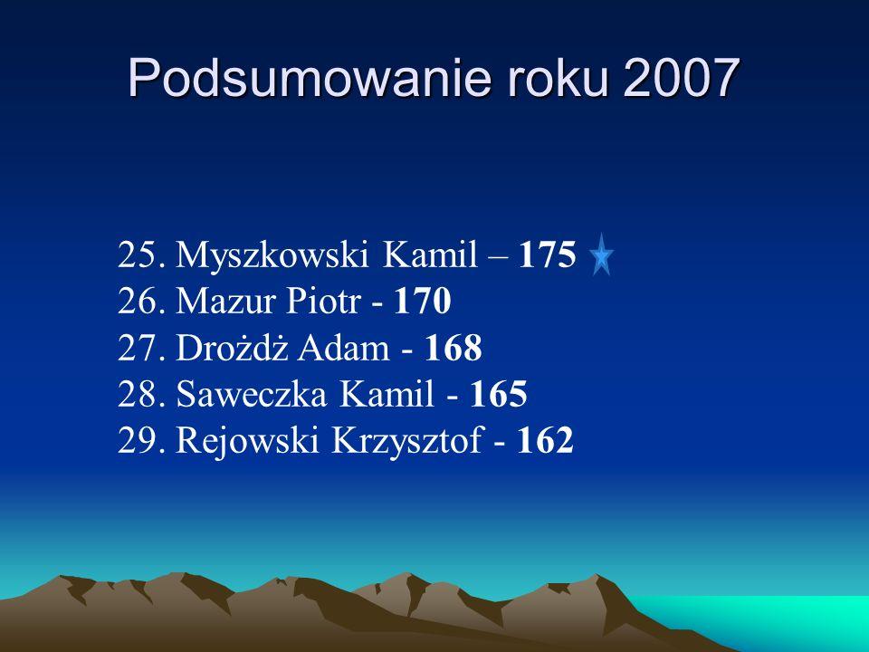 Podsumowanie roku 2007 25. Myszkowski Kamil – 175