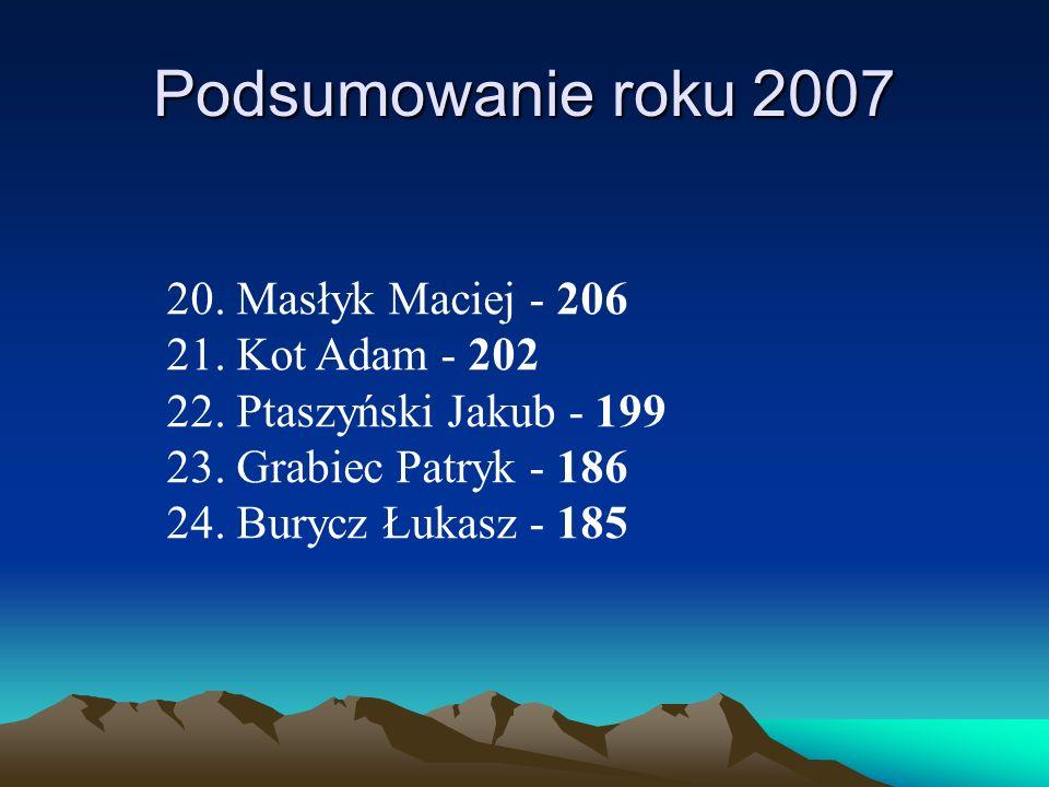 Podsumowanie roku 2007 20. Masłyk Maciej - 206 21. Kot Adam - 202