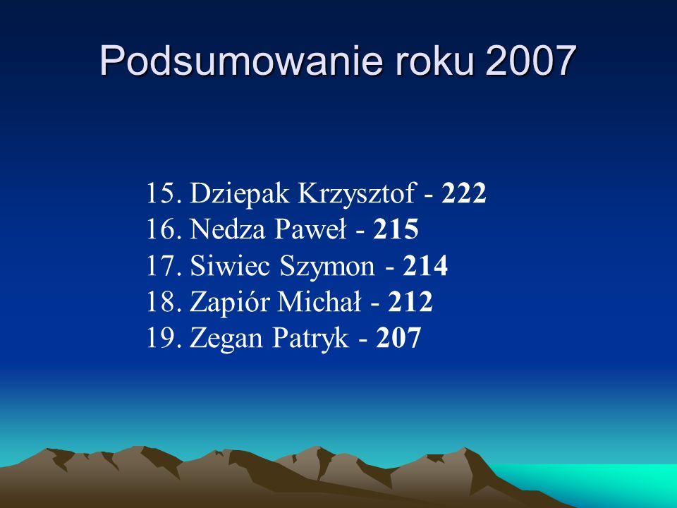 Podsumowanie roku 2007 15. Dziepak Krzysztof - 222