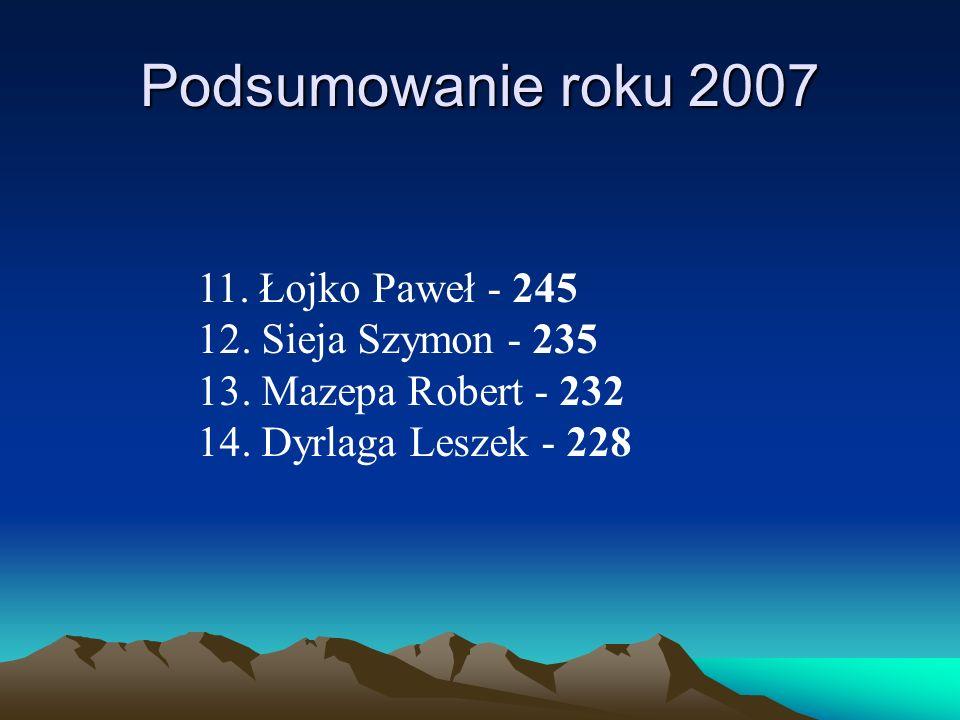 Podsumowanie roku 2007 11. Łojko Paweł - 245 12. Sieja Szymon - 235