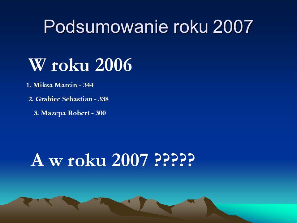 W roku 2006 A w roku 2007 Podsumowanie roku 2007