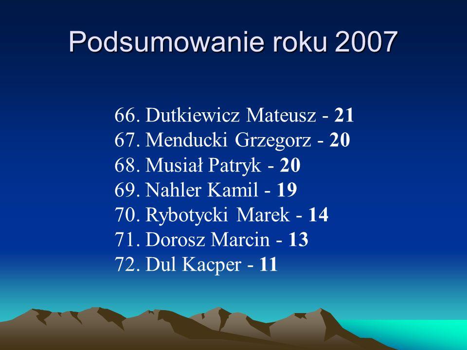 Podsumowanie roku 2007 66. Dutkiewicz Mateusz - 21
