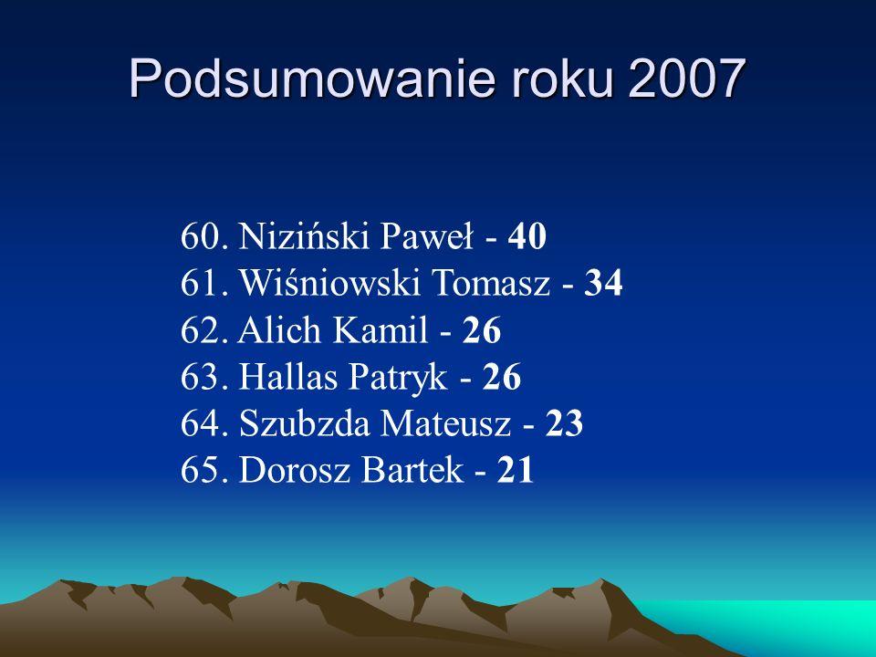 Podsumowanie roku 2007 60. Niziński Paweł - 40