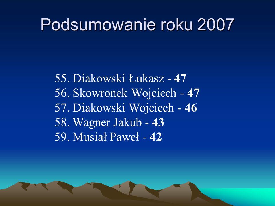 Podsumowanie roku 2007 55. Diakowski Łukasz - 47