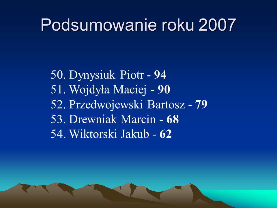 Podsumowanie roku 2007 50. Dynysiuk Piotr - 94 51. Wojdyła Maciej - 90