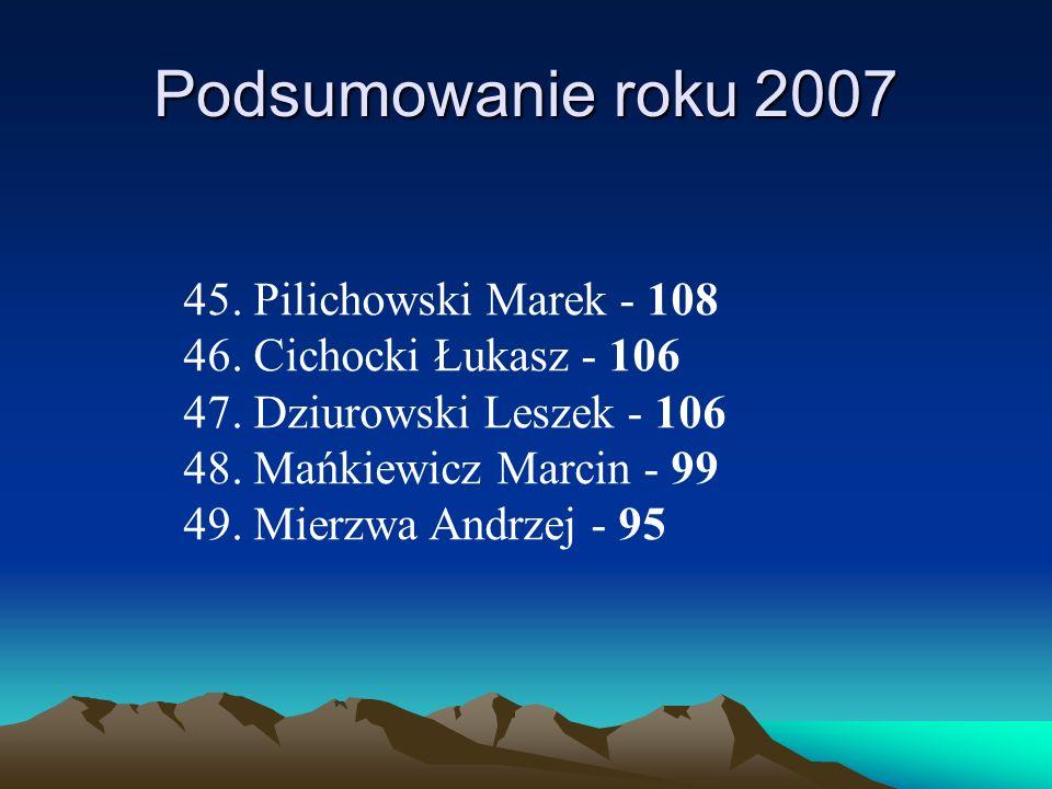 Podsumowanie roku 2007 45. Pilichowski Marek - 108