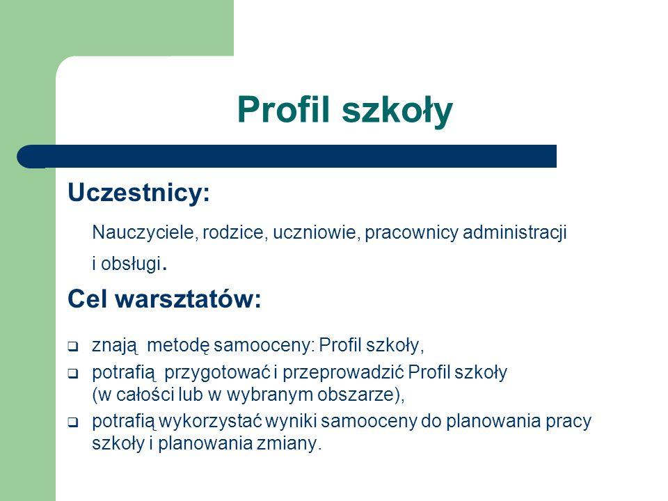 Profil szkoły Uczestnicy: