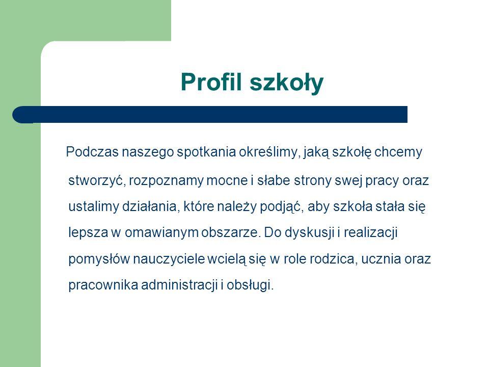 Profil szkoły