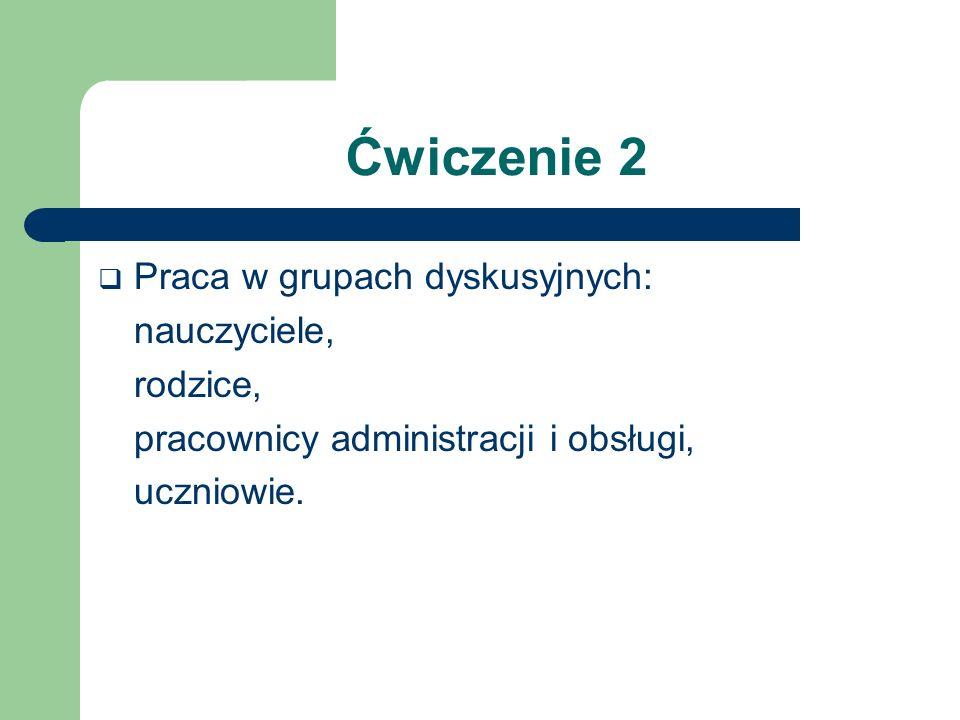 Ćwiczenie 2 Praca w grupach dyskusyjnych: nauczyciele, rodzice,