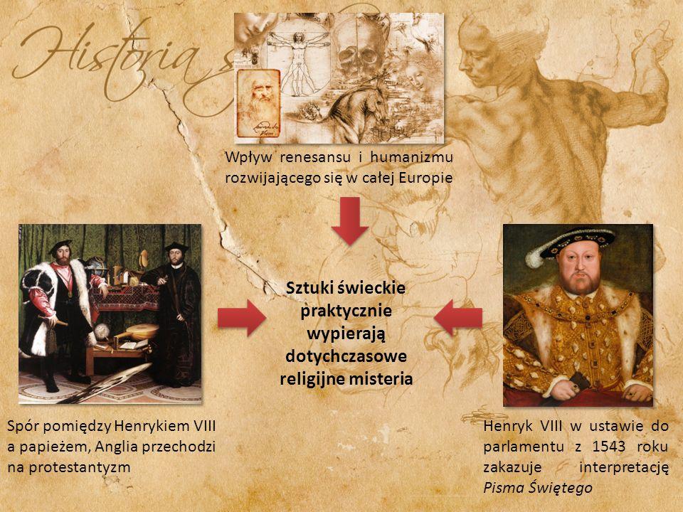 Sztuki świeckie praktycznie wypierają dotychczasowe religijne misteria