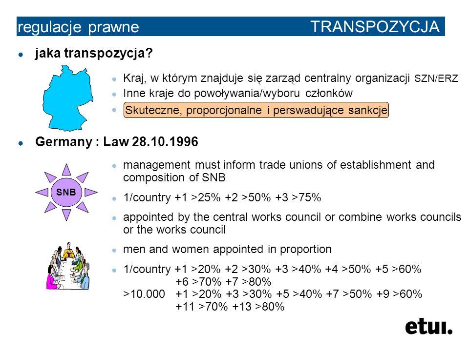 regulacje prawne TRANSPOZYCJA