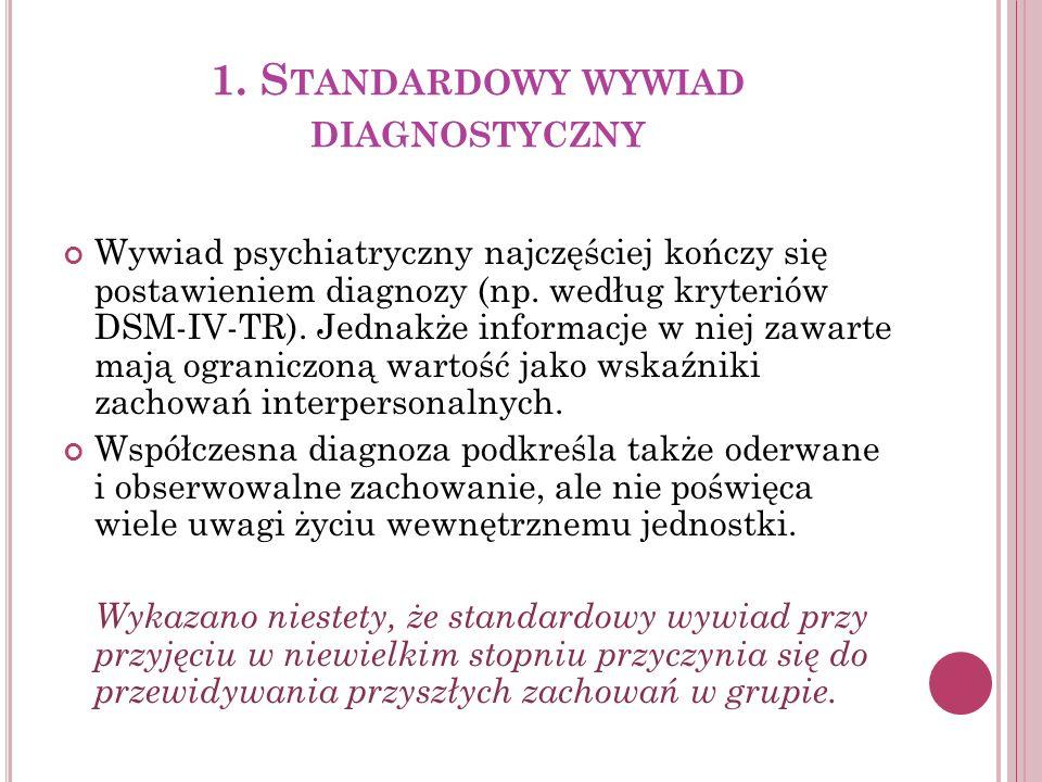 1. Standardowy wywiad diagnostyczny