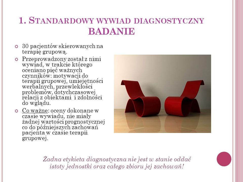 1. Standardowy wywiad diagnostyczny BADANIE