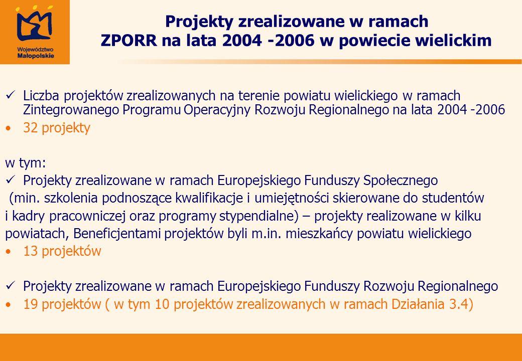 Projekty zrealizowane w ramach ZPORR na lata 2004 -2006 w powiecie wielickim