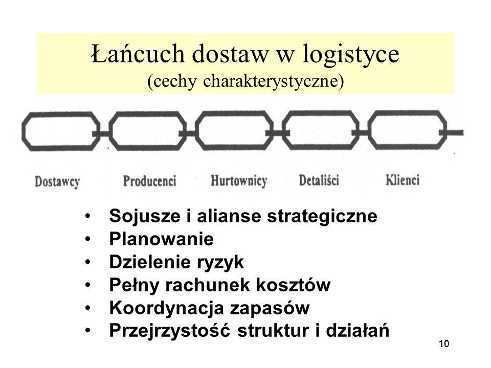 Łańcuch dostaw w logistyce (cechy charakterystyczne)