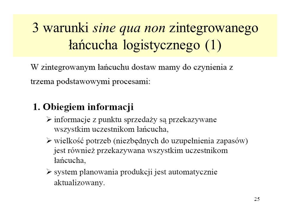 3 warunki sine qua non zintegrowanego łańcucha logistycznego (1)