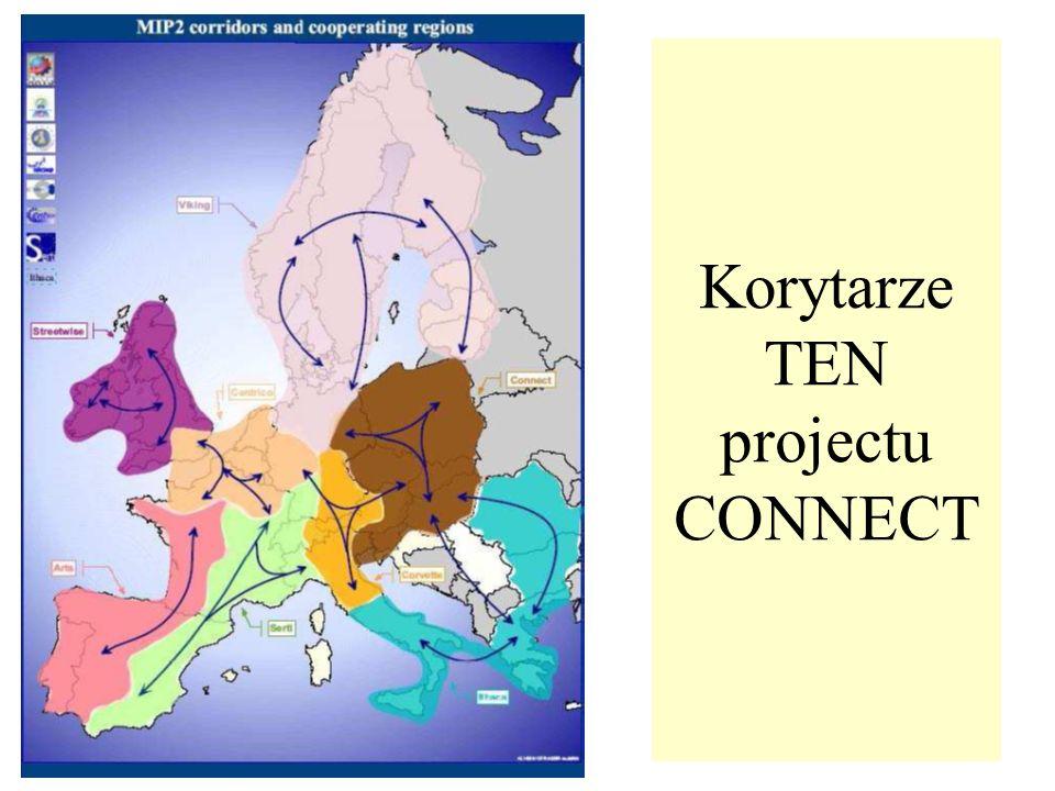 Korytarze TEN projectu CONNECT