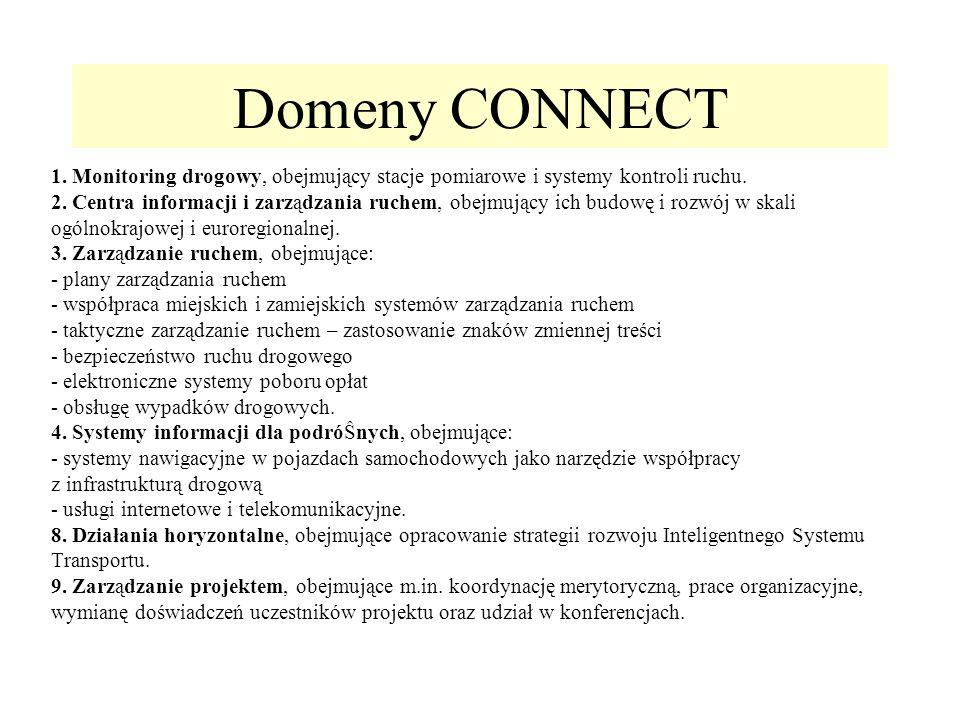 Domeny CONNECT 1. Monitoring drogowy, obejmujący stacje pomiarowe i systemy kontroli ruchu.