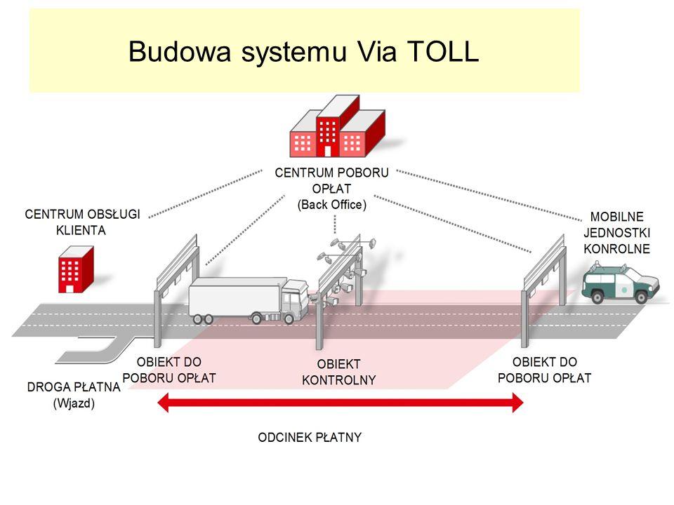 Budowa systemu Via TOLL