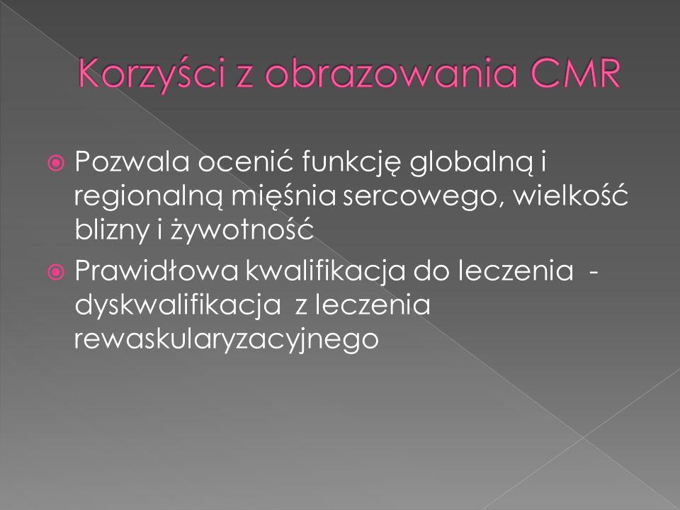 Korzyści z obrazowania CMR