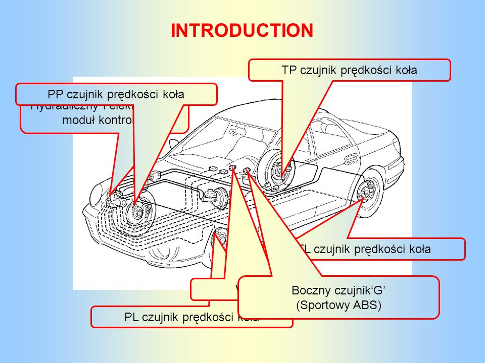 INTRODUCTION TP czujnik prędkości koła PP czujnik prędkości koła