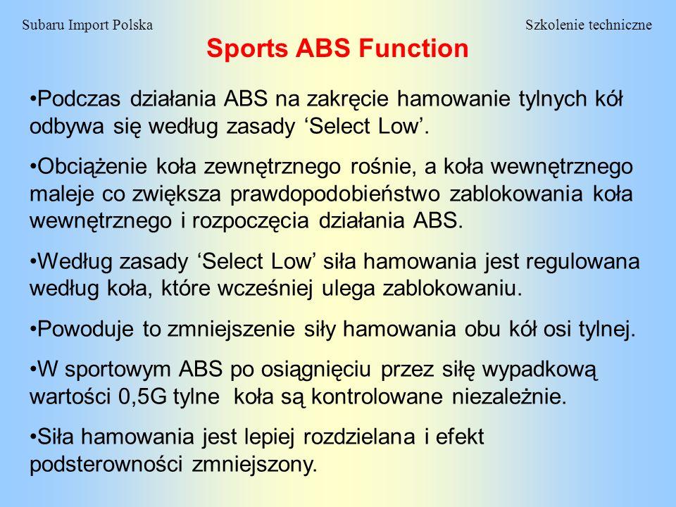 Sports ABS Function Podczas działania ABS na zakręcie hamowanie tylnych kół odbywa się według zasady 'Select Low'.
