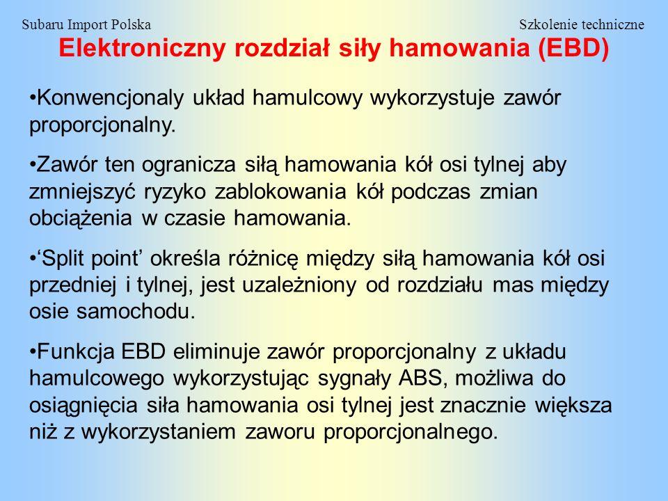 Elektroniczny rozdział siły hamowania (EBD)