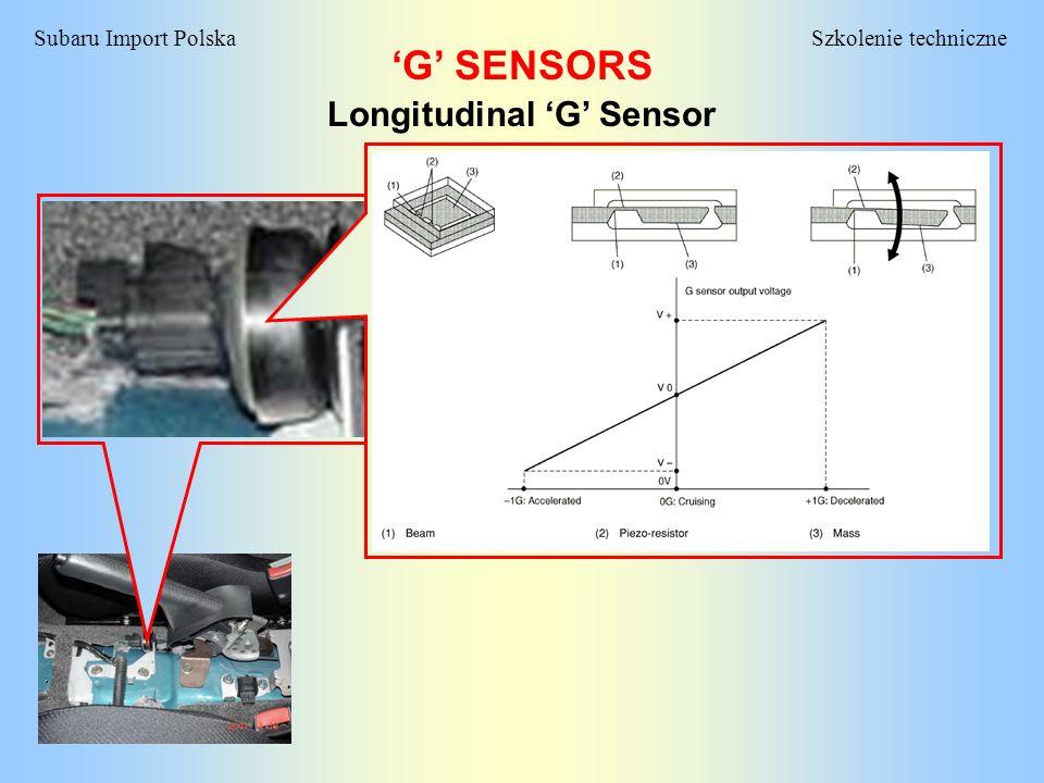 Longitudinal 'G' Sensor