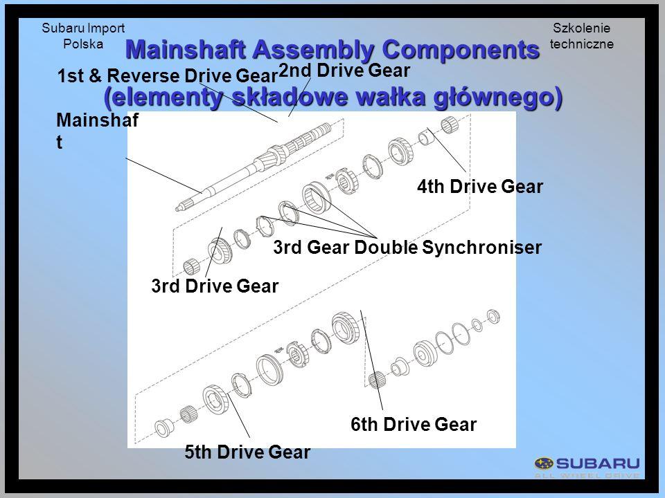 Mainshaft Assembly Components (elementy składowe wałka głównego)