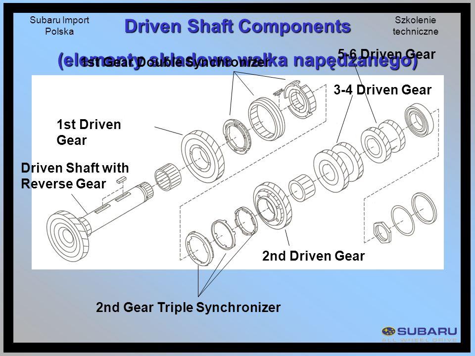 Driven Shaft Components (elementy składowe wałka napędzanego)